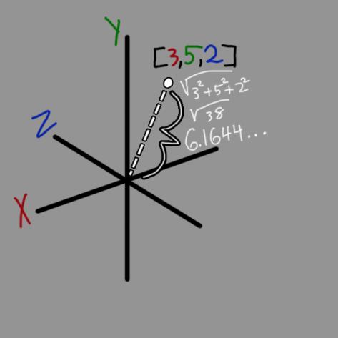 vectors_3