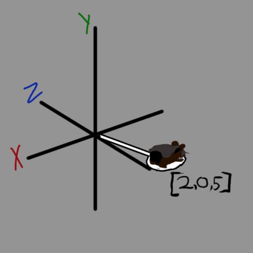 vectors_4
