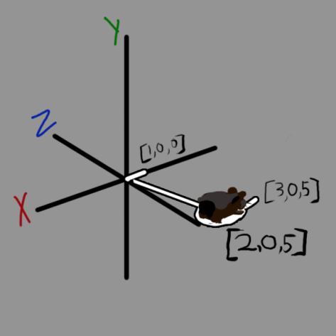 vectors_5
