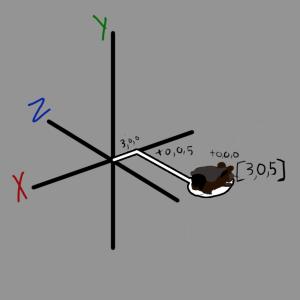 vectors_6
